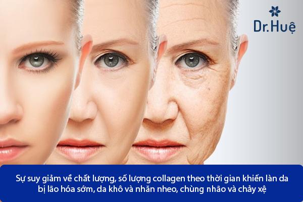 Uống Collagen Như Thế Nào Là Đúng Cách Hiệu Quả Nhất - Hình 2