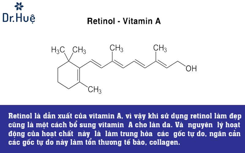 Retinol là chất gì?