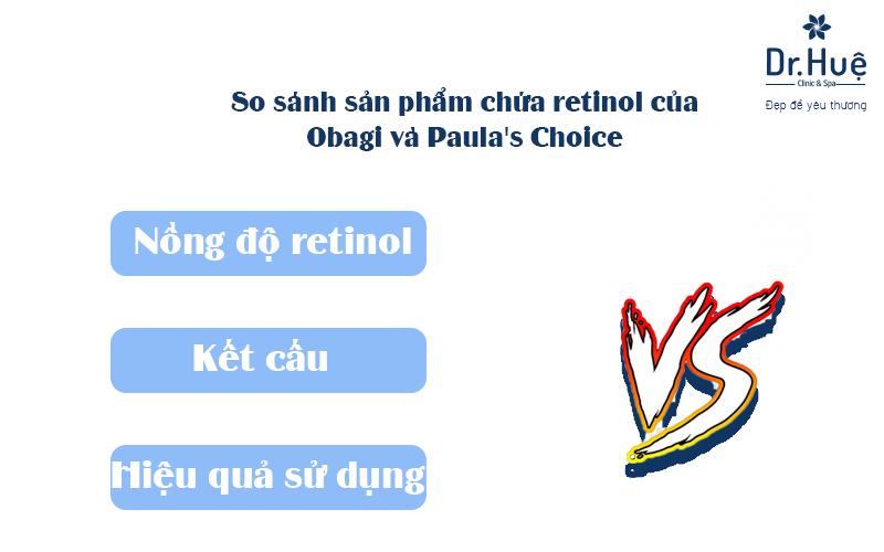 So sánh sản phẩm chăm sóc da chứa retinol của Obagi và Paula's Choice